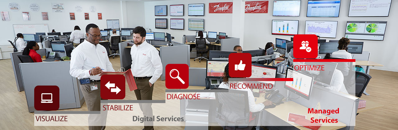 Danfoss Enterprise Services - Value with big data