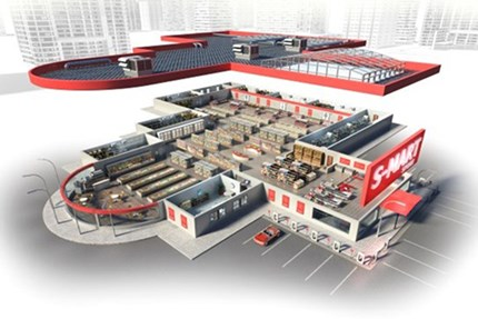 Smart store - Danfoss