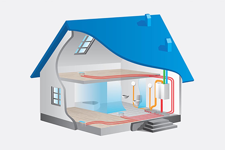 Forskellige Ventilation med varmegenvinding | Danfoss SR81
