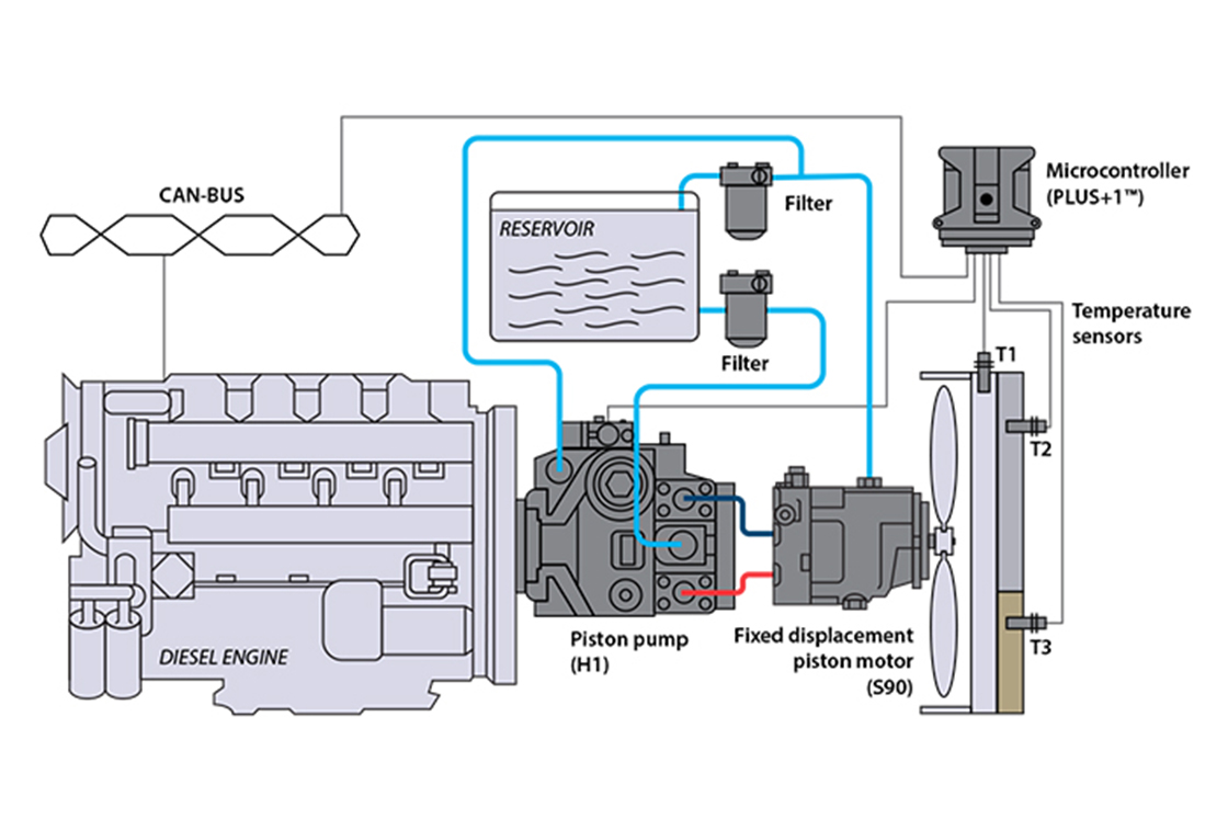 Reversible Motor Diagram Another Blog About Wiring Electric Closed Circuit Pump W Piston Danfoss Rh Com Ac 120v