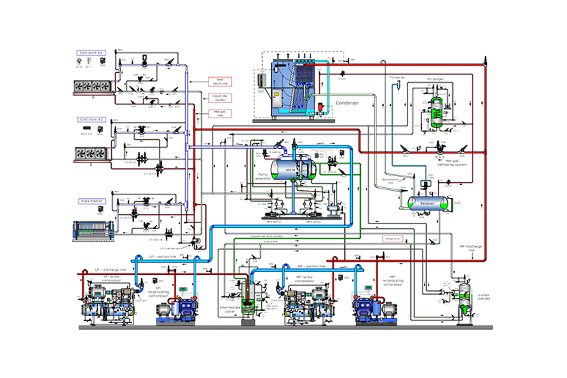 Industrial Compressors Wiring Diagram Schemes Danfoss Y Plan Refrigeration Plants Diagrams Electrical Compressor Run Capacitor Application Tool For