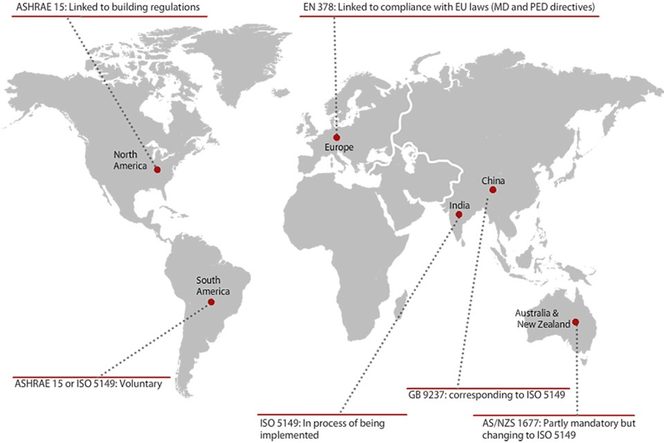 Figure 5: Overview of F-gas Regulation Across the World.