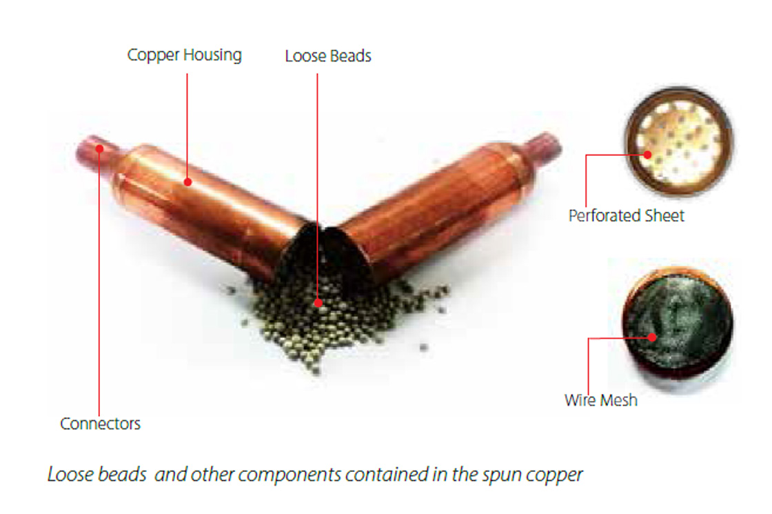 Solid core with steel housing vs loose desiccant with spun copper ...