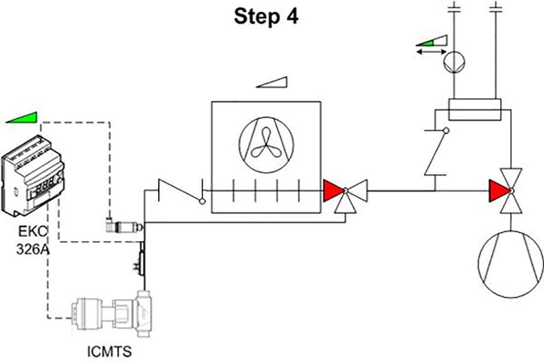 Figure 6: Diagram step 4