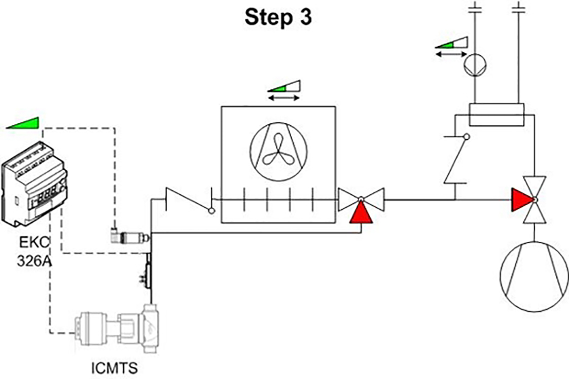 Figure 5: Diagram step 3