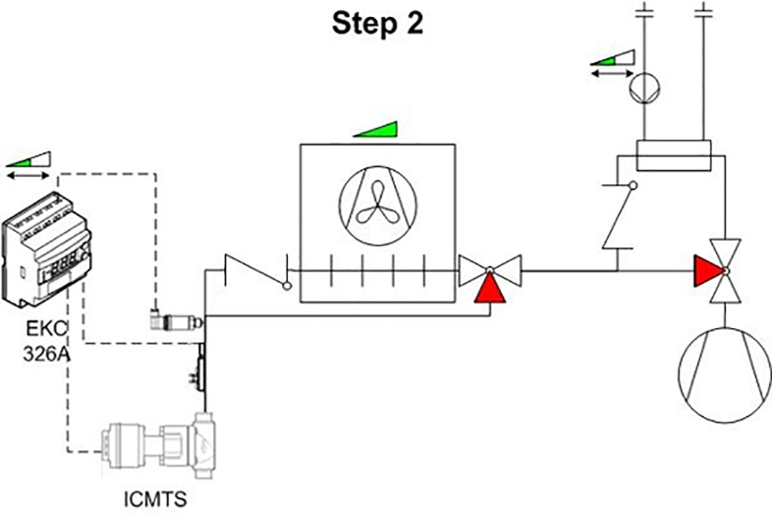 Figure 4; Diagram step 2