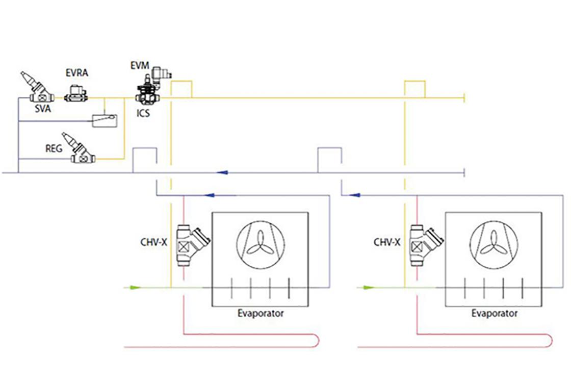 Burnham Steam Boiler Piping Diagram Www Topsimages Com Burnham Steam Boiler  Diagram Burnham Boiler Plumbing Diagram