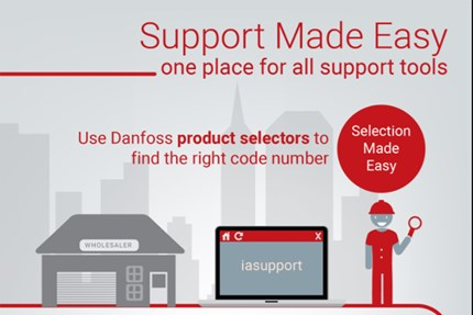 Infographic Support Made Easy - Danfoss