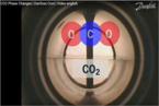 Cambios de fase del CO₂