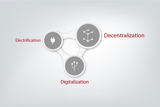 Rapid decentralization, digitalization and electrification