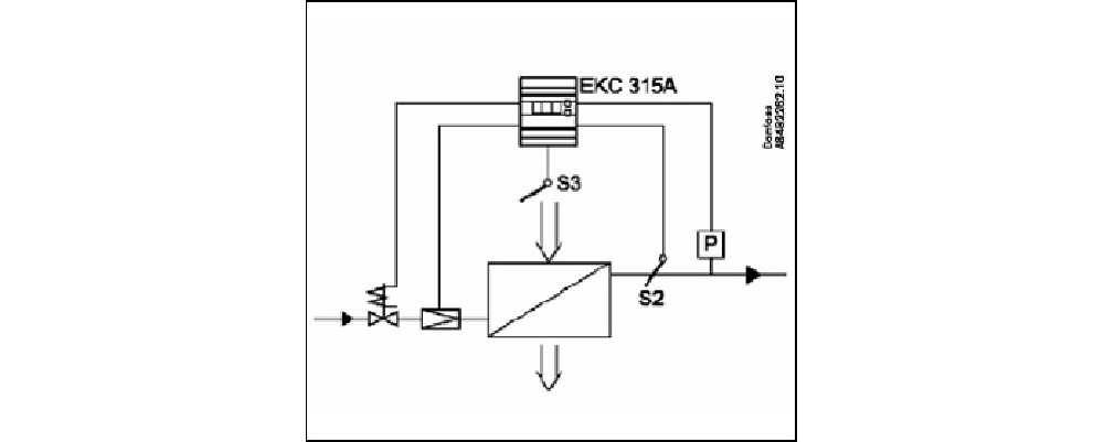 Electronic expansion valves - Electronic injection system