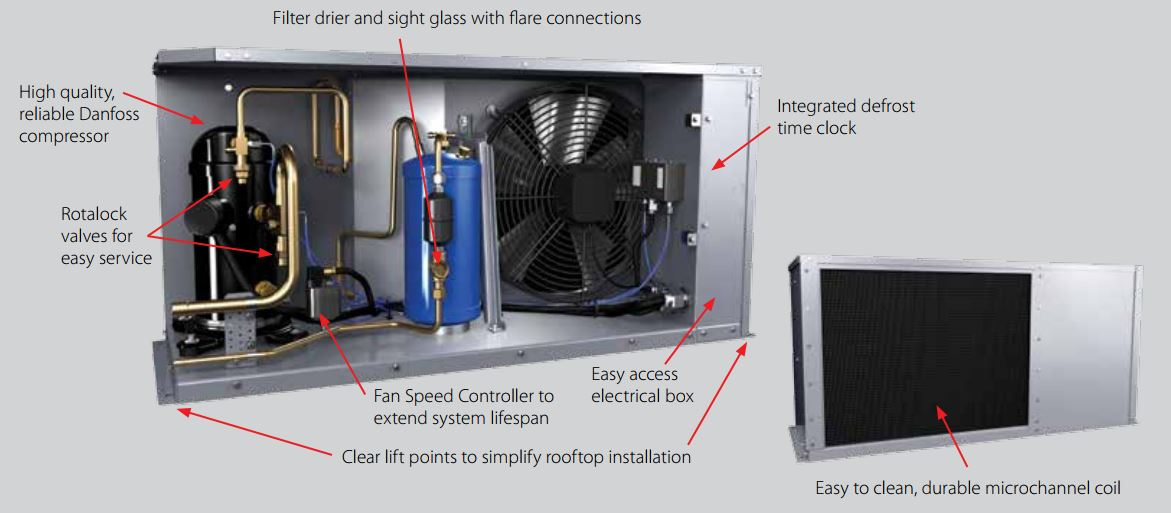 A chart highlighting the features and benefits of the Danfoss Optyma Slim outdoor condensing unit