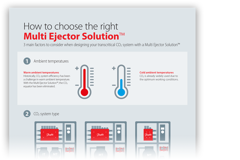 Infographic - How to choose the right Multi Ejector Solution™
