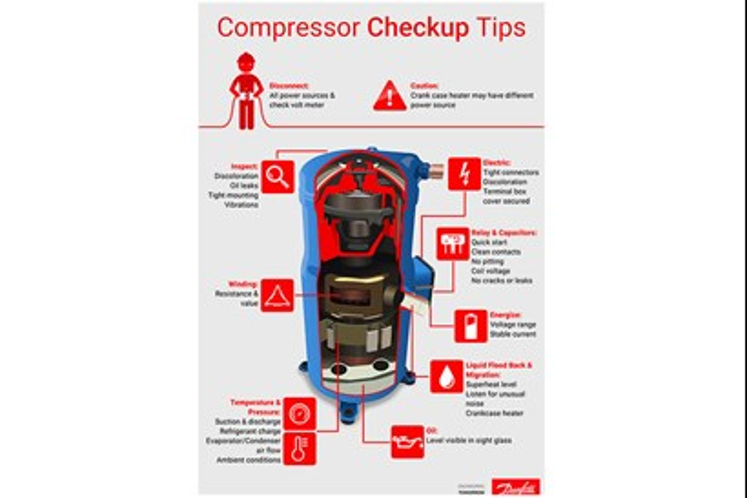 Compressor checkup tips | Danfoss