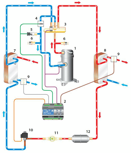 application diagram - heat pump components in typical a/c system
